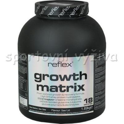 Growth Matrix